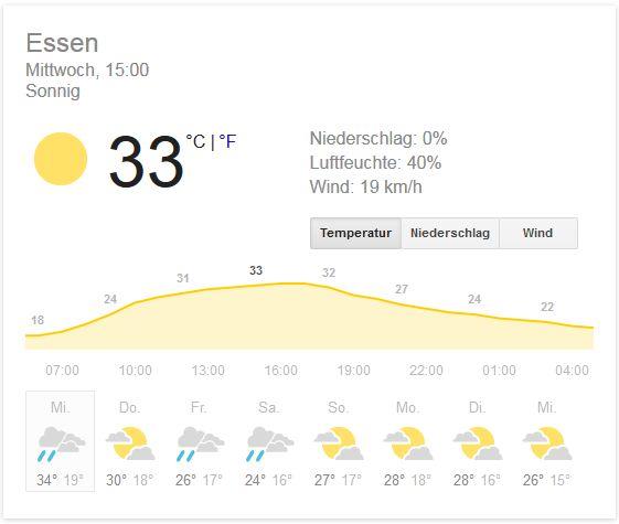 Der dritte Sonnentag im Jahr 2016 ist auch noch der heißeste Tag des Jahres... 33 Grad